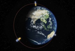 A visualisation of the orbit and position of each satellite in the DMC constellation. Image Courtesy: SSTL